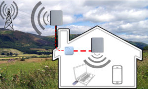 Indoor Signal Coverage Solution