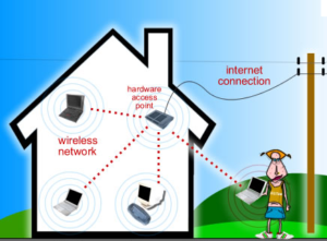 How does WiFi Technology Work?